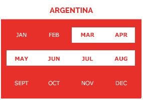 argentina-ap