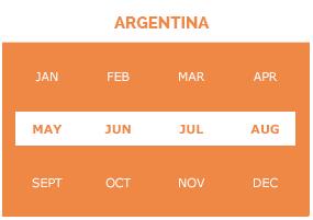 argentina-m