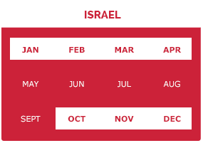 israel-g