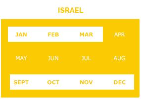 israel-l
