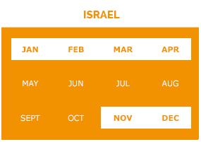israel-m
