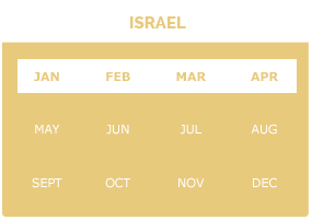 israel-o